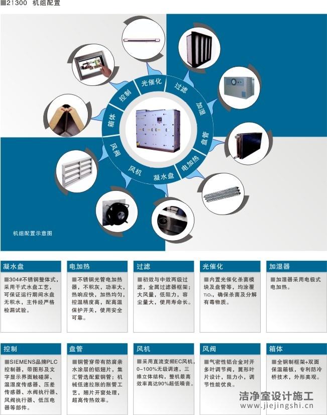 德国沃夫 KG Top卫生型空调设备www.jiejingshi.cn